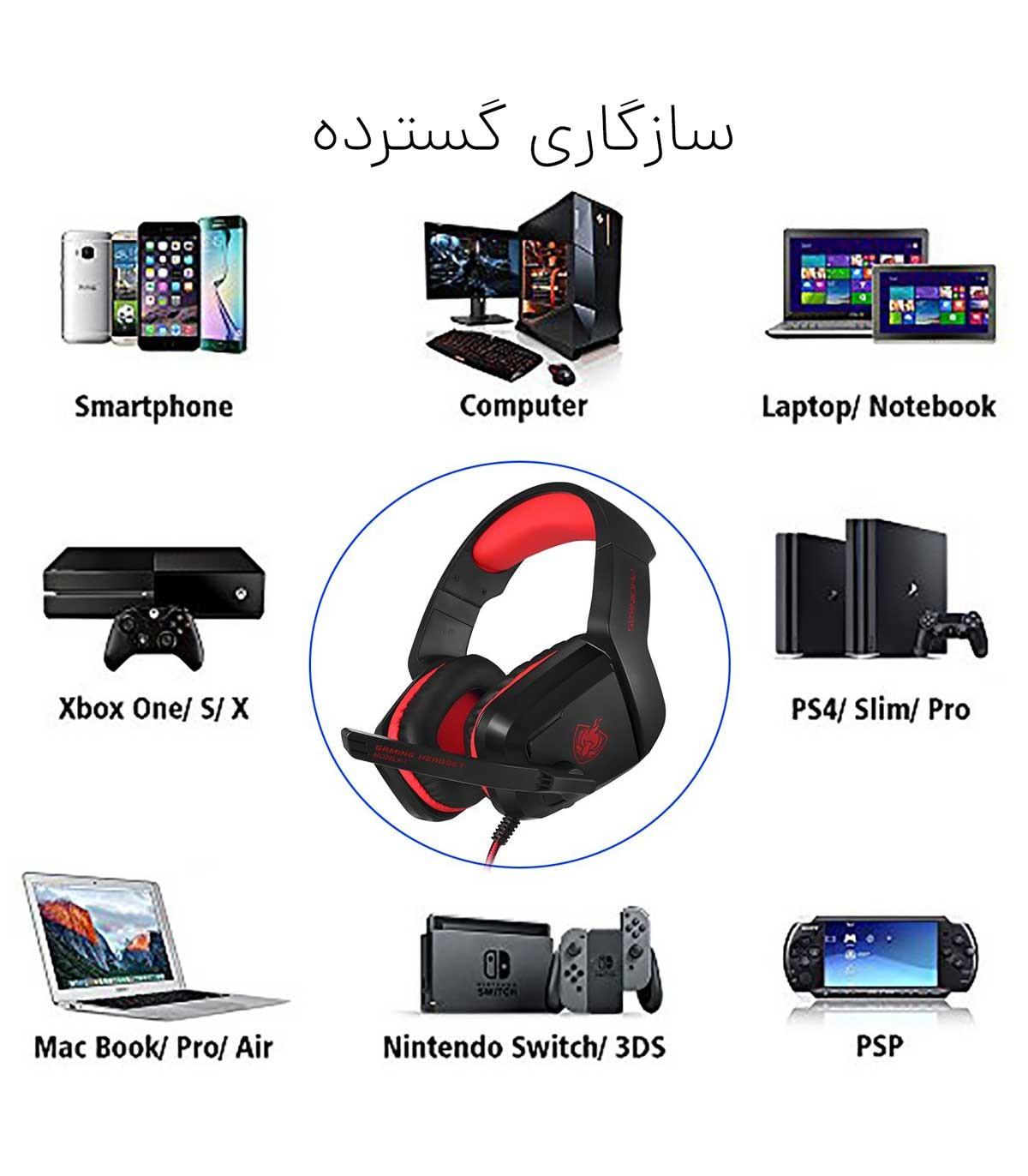 هدست بازی PS4, Xbox One, PC با میکروفن مدل PHOINIKAS H1