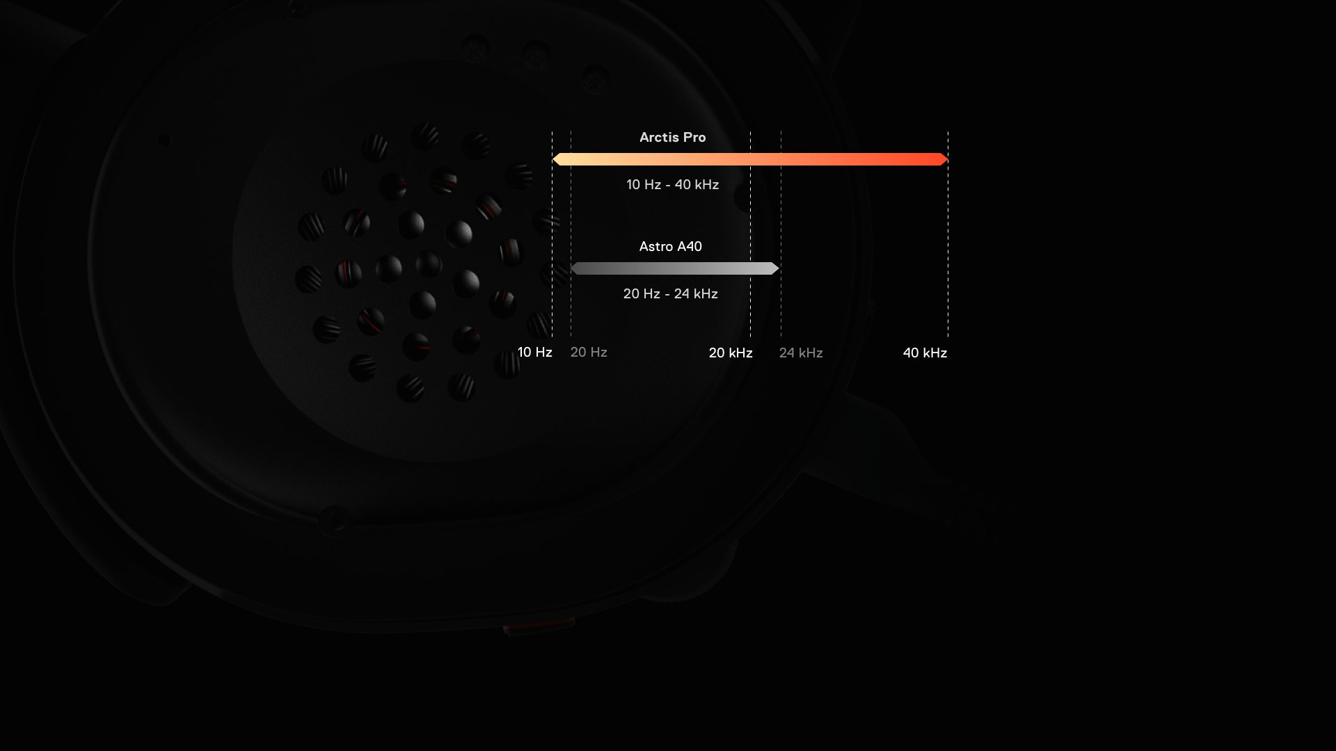 Hear everything with high resolution speaker drivers